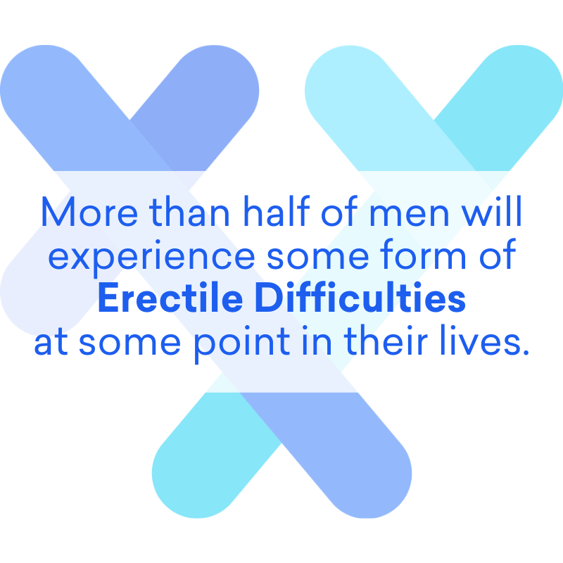 Did you know that more than half of men will experience erection difficulties at some point in their lives?